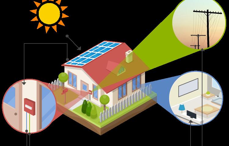 601c8fd72cc Conheça o processo de conversão da luz do sol em energia elétrica para sua  casa